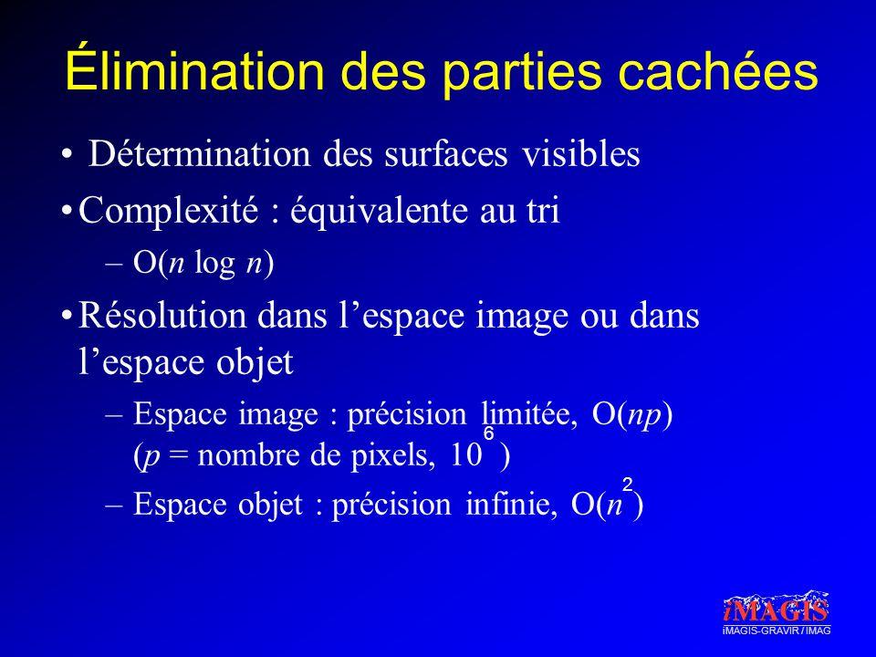 iMAGIS-GRAVIR / IMAG Élimination des parties cachées Détermination des surfaces visibles Complexité : équivalente au tri –O(n log n) Résolution dans lespace image ou dans lespace objet –Espace image : précision limitée, O(np) (p = nombre de pixels, 10 ) –Espace objet : précision infinie, O(n ) 2 6