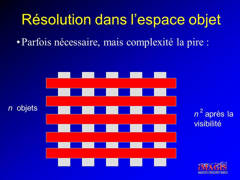 iMAGIS-GRAVIR / IMAG Résolution dans lespace objet Parfois nécessaire, mais complexité la pire : n objets n après la visibilité 2