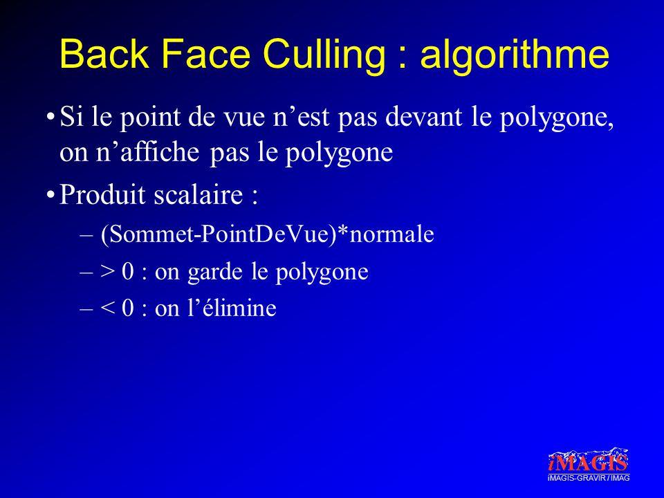 iMAGIS-GRAVIR / IMAG Back Face Culling : algorithme Si le point de vue nest pas devant le polygone, on naffiche pas le polygone Produit scalaire : –(Sommet-PointDeVue)*normale –> 0 : on garde le polygone –< 0 : on lélimine