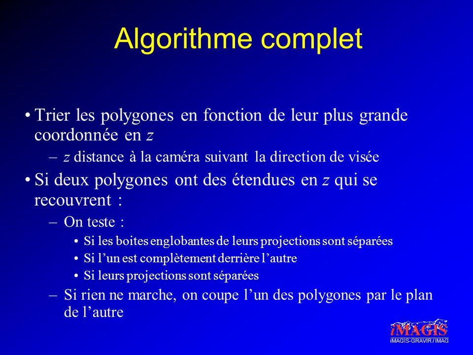 iMAGIS-GRAVIR / IMAG Algorithme complet Trier les polygones en fonction de leur plus grande coordonnée en z –z distance à la caméra suivant la direction de visée Si deux polygones ont des étendues en z qui se recouvrent : –On teste : Si les boites englobantes de leurs projections sont séparées Si lun est complètement derrière lautre Si leurs projections sont séparées –Si rien ne marche, on coupe lun des polygones par le plan de lautre