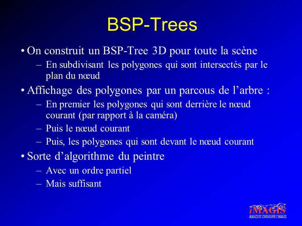 iMAGIS-GRAVIR / IMAG BSP-Trees On construit un BSP-Tree 3D pour toute la scène –En subdivisant les polygones qui sont intersectés par le plan du nœud Affichage des polygones par un parcous de larbre : –En premier les polygones qui sont derrière le nœud courant (par rapport à la caméra) –Puis le nœud courant –Puis, les polygones qui sont devant le nœud courant Sorte dalgorithme du peintre –Avec un ordre partiel –Mais suffisant