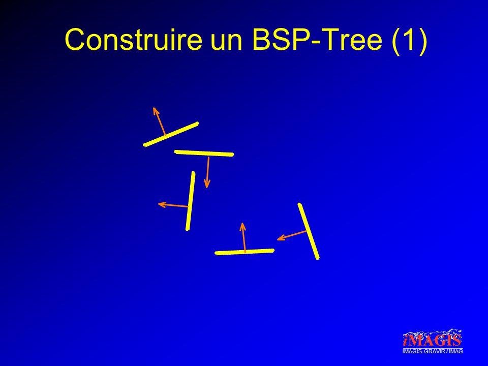 iMAGIS-GRAVIR / IMAG Construire un BSP-Tree (1)