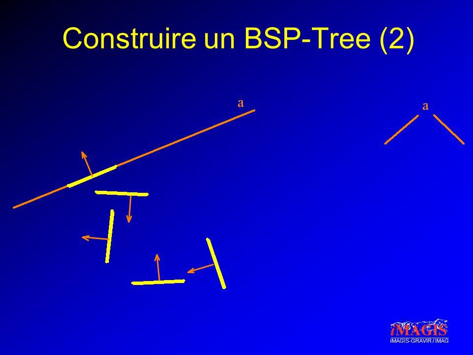 iMAGIS-GRAVIR / IMAG Construire un BSP-Tree (2)