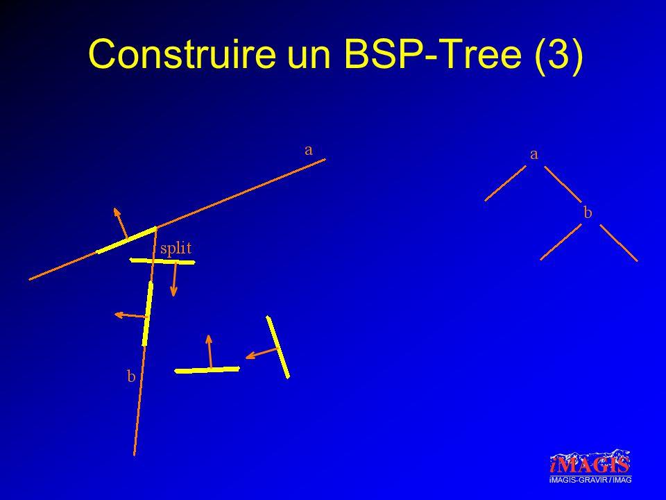 iMAGIS-GRAVIR / IMAG Construire un BSP-Tree (3)