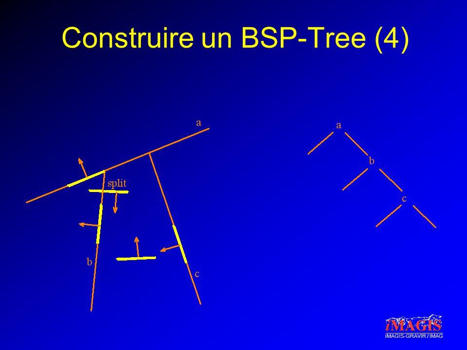 iMAGIS-GRAVIR / IMAG Construire un BSP-Tree (4)
