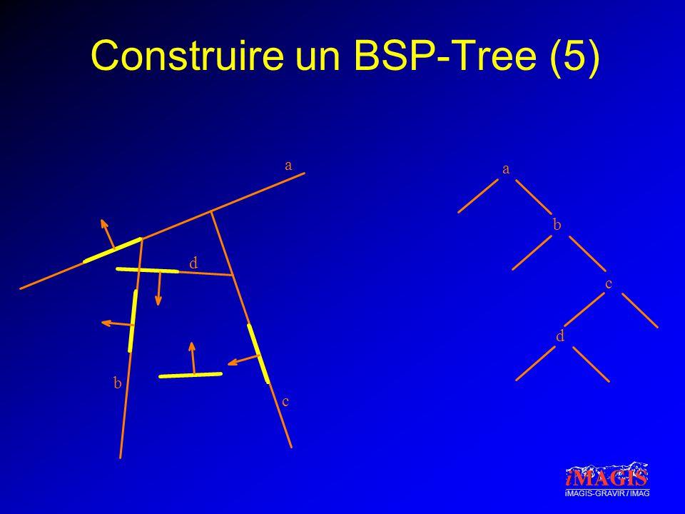 iMAGIS-GRAVIR / IMAG Construire un BSP-Tree (5) a a b b c c d d