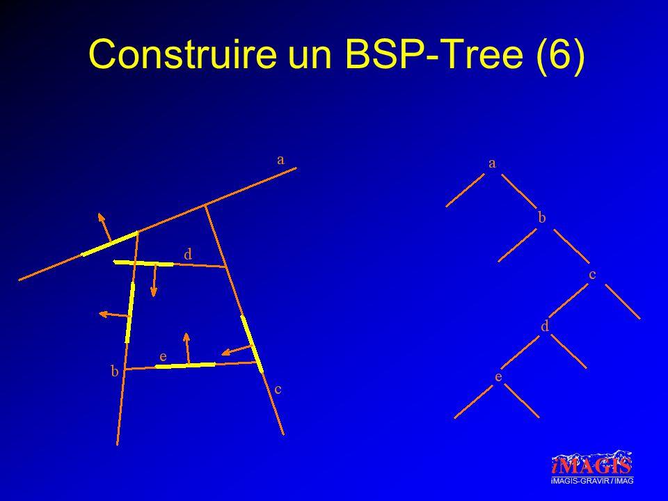 iMAGIS-GRAVIR / IMAG Construire un BSP-Tree (6)