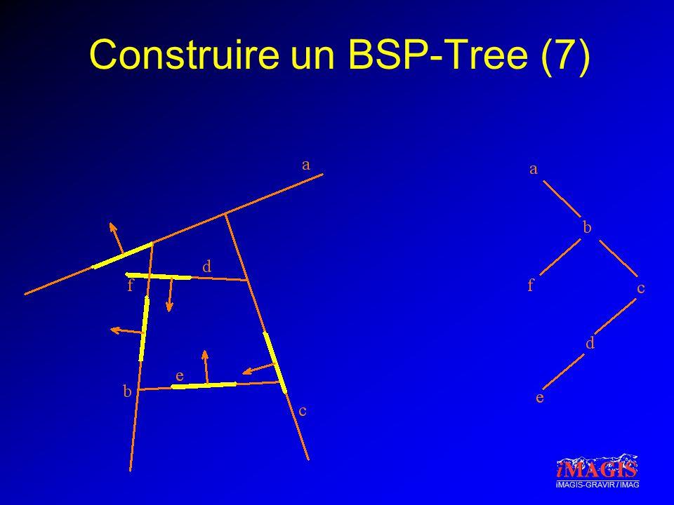 iMAGIS-GRAVIR / IMAG Construire un BSP-Tree (7)