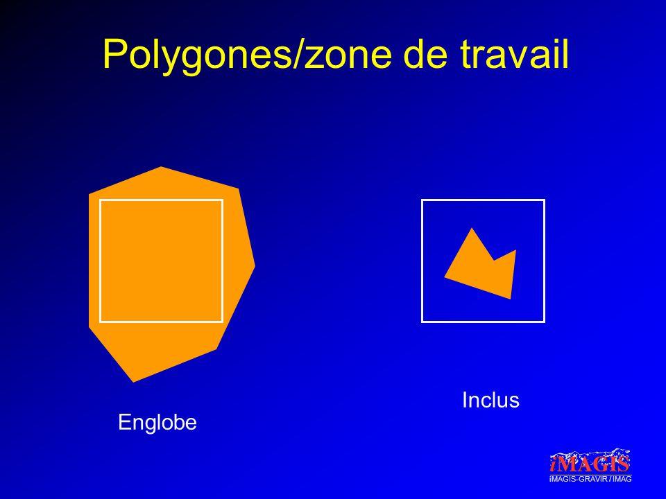 iMAGIS-GRAVIR / IMAG Polygones/zone de travail Englobe Inclus