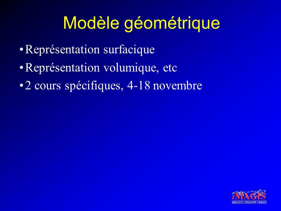 iMAGIS-GRAVIR / IMAG Coordonnées homogènes Outil géométrique très puissant : –Utilisé partout (Image, Vision, Robotique) –Sera étudié en détail dans le cours de géométrie projective On ajoute une troisième coordonnée, w Un point 2D devient un vecteur à 3 coordonnées :