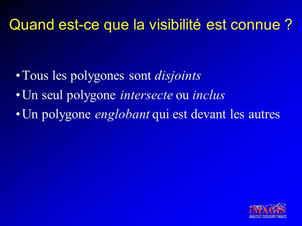 iMAGIS-GRAVIR / IMAG Quand est-ce que la visibilité est connue ? Tous les polygones sont disjoints Un seul polygone intersecte ou inclus Un polygone e
