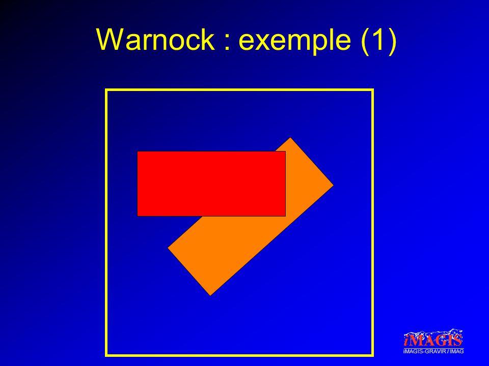 iMAGIS-GRAVIR / IMAG Warnock : exemple (1)