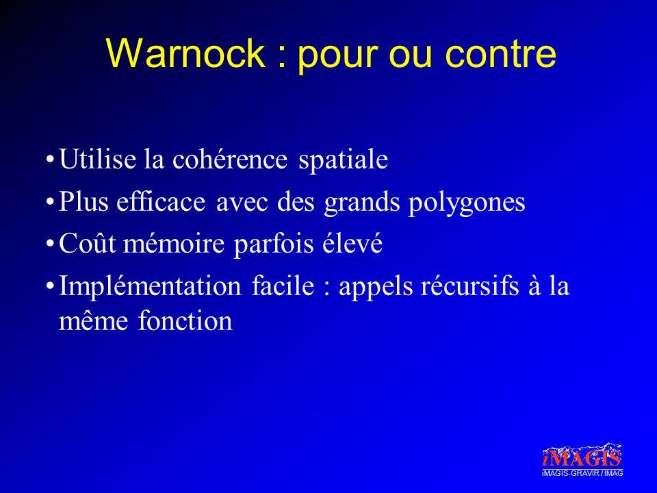 iMAGIS-GRAVIR / IMAG Warnock : pour ou contre Utilise la cohérence spatiale Plus efficace avec des grands polygones Coût mémoire parfois élevé Impléme