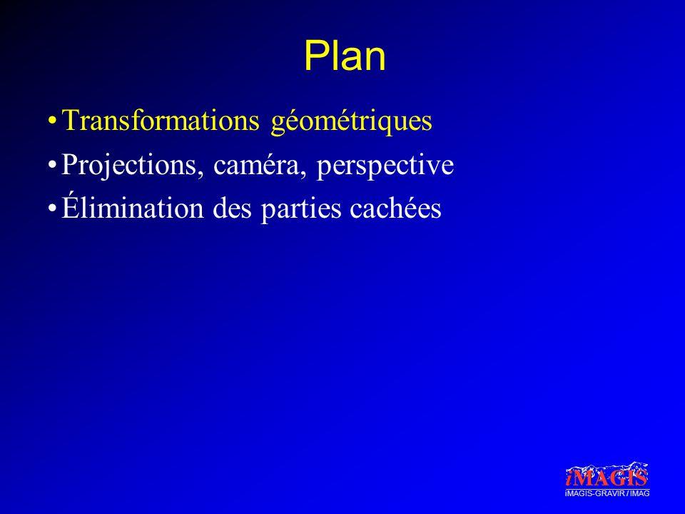 iMAGIS-GRAVIR / IMAG Back Face Culling Éliminer tous les polygones qui ne sont pas tournés vers la caméra :