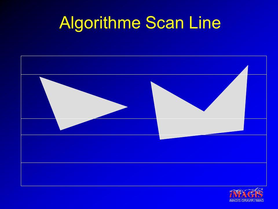 iMAGIS-GRAVIR / IMAG Algorithme Scan Line