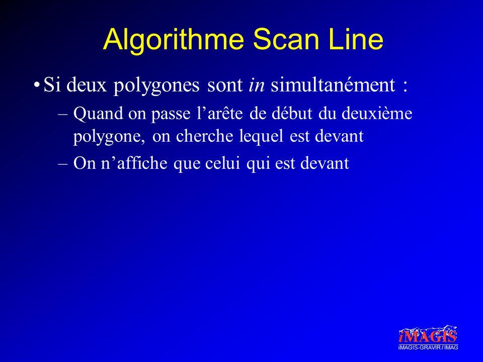 iMAGIS-GRAVIR / IMAG Algorithme Scan Line Si deux polygones sont in simultanément : –Quand on passe larête de début du deuxième polygone, on cherche lequel est devant –On naffiche que celui qui est devant