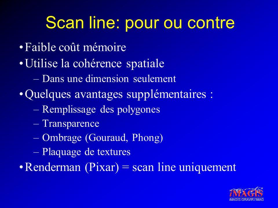 iMAGIS-GRAVIR / IMAG Scan line: pour ou contre Faible coût mémoire Utilise la cohérence spatiale –Dans une dimension seulement Quelques avantages supplémentaires : –Remplissage des polygones –Transparence –Ombrage (Gouraud, Phong) –Plaquage de textures Renderman (Pixar) = scan line uniquement