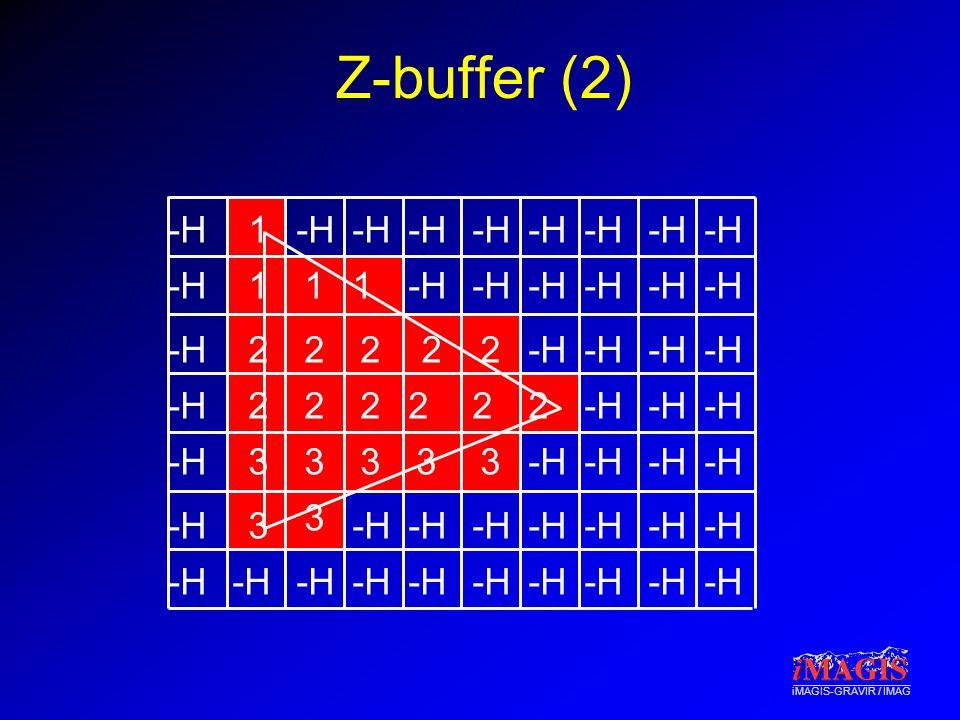 iMAGIS-GRAVIR / IMAG 2 Z-buffer (2) -H1 111 2222 222222 33333 3 3
