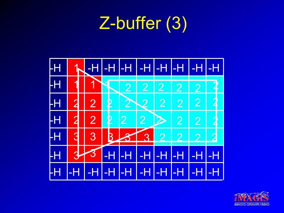 iMAGIS-GRAVIR / IMAG 2 Z-buffer (3) -H1 111 2222 222222 33 3 3 2 22 2 2 2 2 2 2 2 2 22 2 2 22 3 3 3
