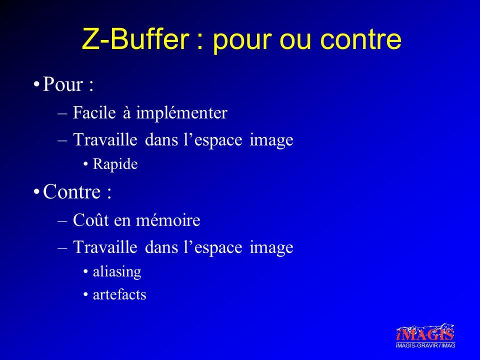 iMAGIS-GRAVIR / IMAG Z-Buffer : pour ou contre Pour : –Facile à implémenter –Travaille dans lespace image Rapide Contre : –Coût en mémoire –Travaille