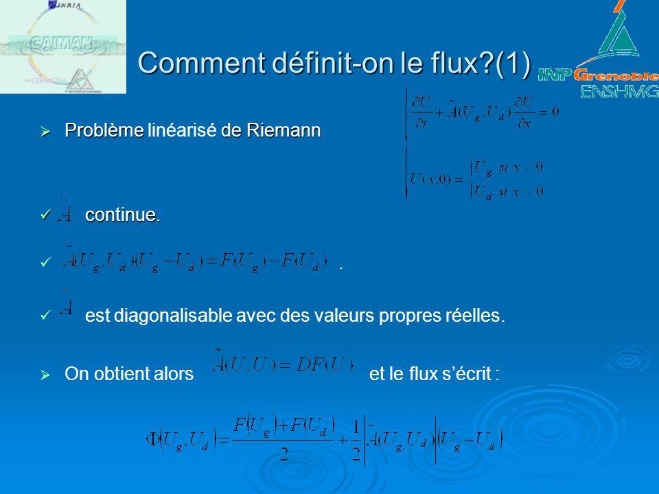 Comment définit-on le flux?(1) Comment définit-on le flux?(1) Problème de Riemann Problème linéarisé de Riemann continue. continue.. est diagonalisabl