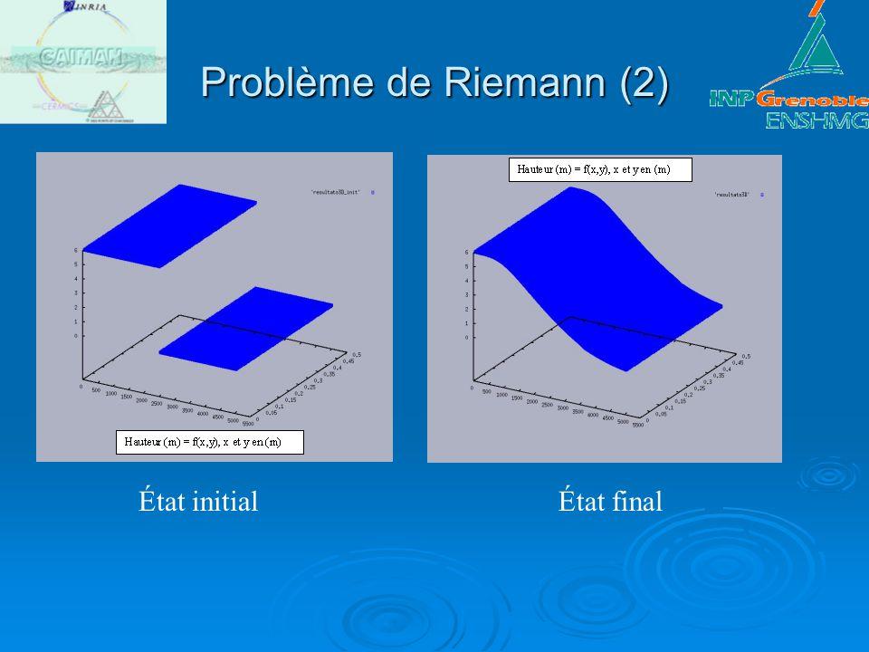 Problème de Riemann (2) État initialÉtat final
