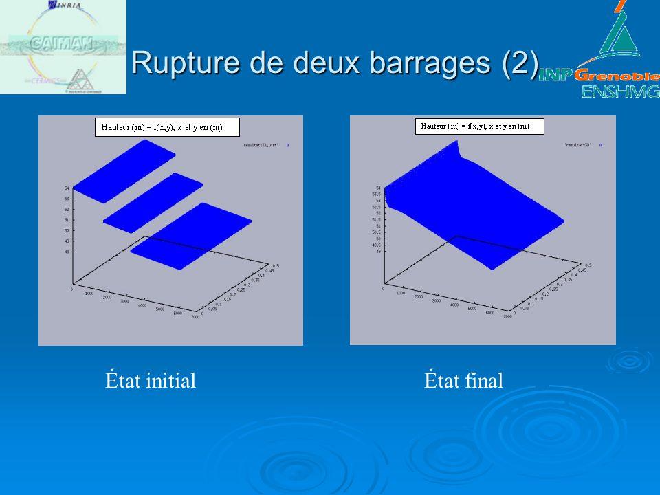 Rupture de deux barrages (2) Rupture de deux barrages (2) État initialÉtat final