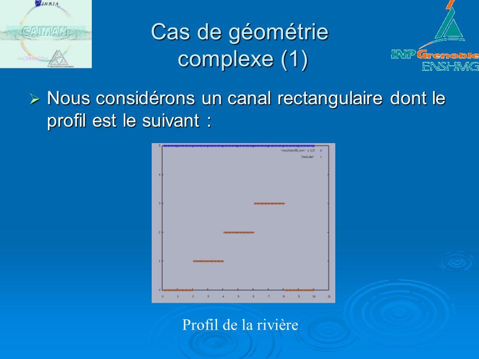 Cas de géométrie complexe (1) Nous considérons un canal rectangulaire dont le profil est le suivant : Nous considérons un canal rectangulaire dont le