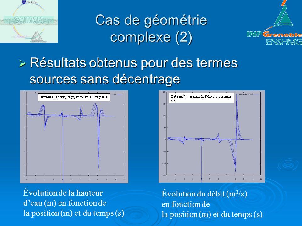 Cas de géométrie complexe (2) Résultats obtenus pour des termes sources sans décentrage Résultats obtenus pour des termes sources sans décentrage Évol