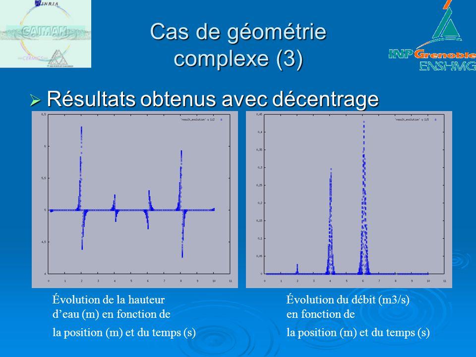 Cas de géométrie complexe (3) Résultats obtenus avec décentrage Résultats obtenus avec décentrage Évolution de la hauteur deau (m) en fonction de la p