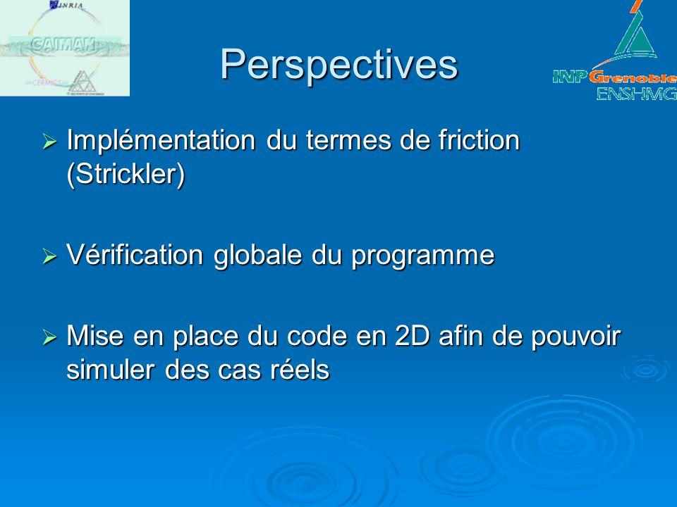 Perspectives Implémentation du termes de friction (Strickler) Implémentation du termes de friction (Strickler) Vérification globale du programme Vérif