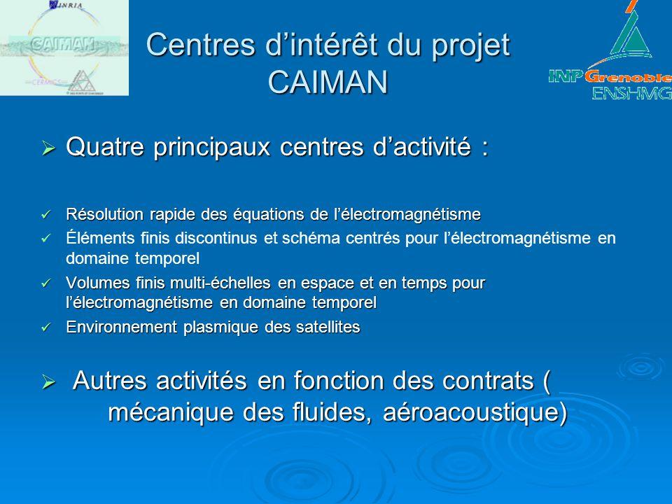 Centres dintérêt du projet CAIMAN Quatre principaux centres dactivité : Quatre principaux centres dactivité : Résolution rapide des équations de lélec