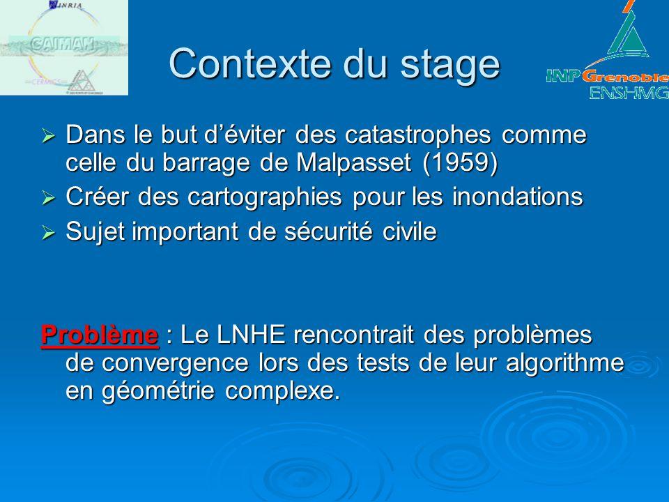 Contexte du stage Dans le but déviter des catastrophes comme celle du barrage de Malpasset (1959) Dans le but déviter des catastrophes comme celle du