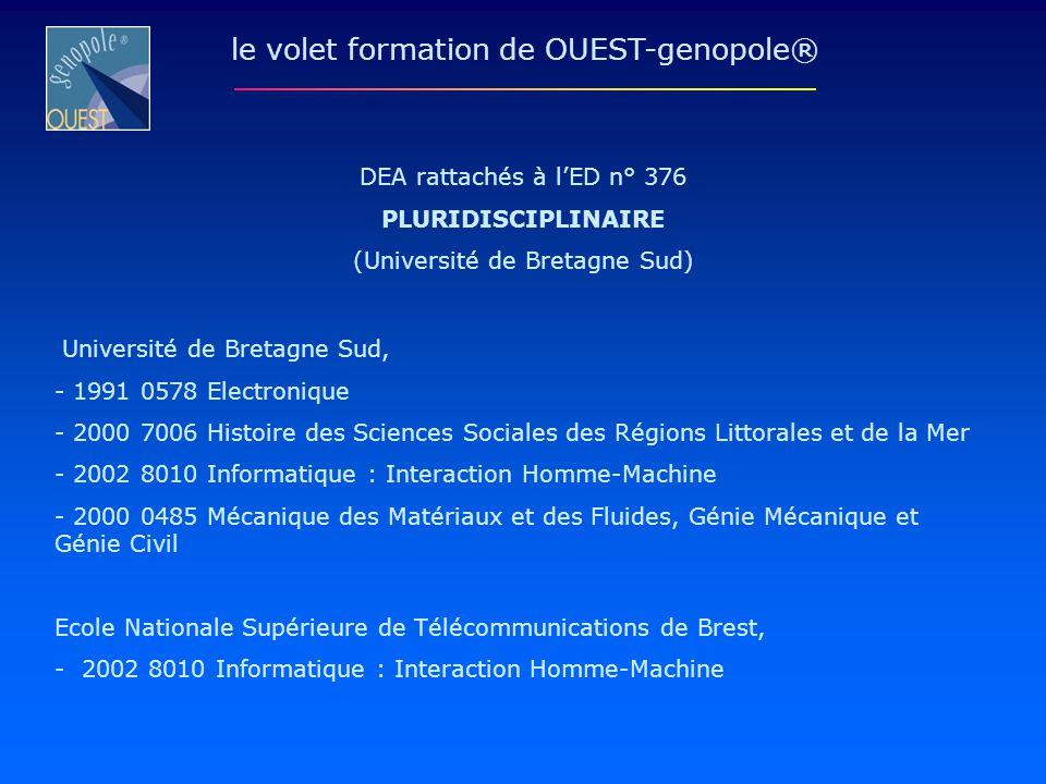 Université de Bretagne Sud, - 1991 0578 Electronique - 2000 7006 Histoire des Sciences Sociales des Régions Littorales et de la Mer - 2002 8010 Inform