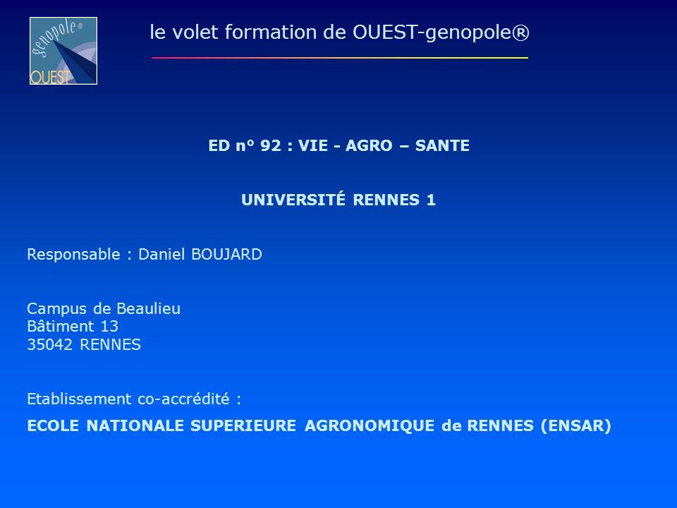 ED n° 92 : VIE - AGRO – SANTE UNIVERSITÉ RENNES 1 Responsable : Daniel BOUJARD Campus de Beaulieu Bâtiment 13 35042 RENNES Etablissement co-accrédité