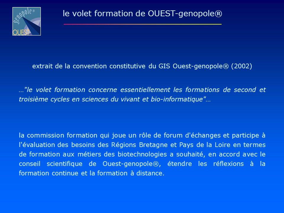 extrait de la convention constitutive du GIS Ouest-genopole® (2002) …