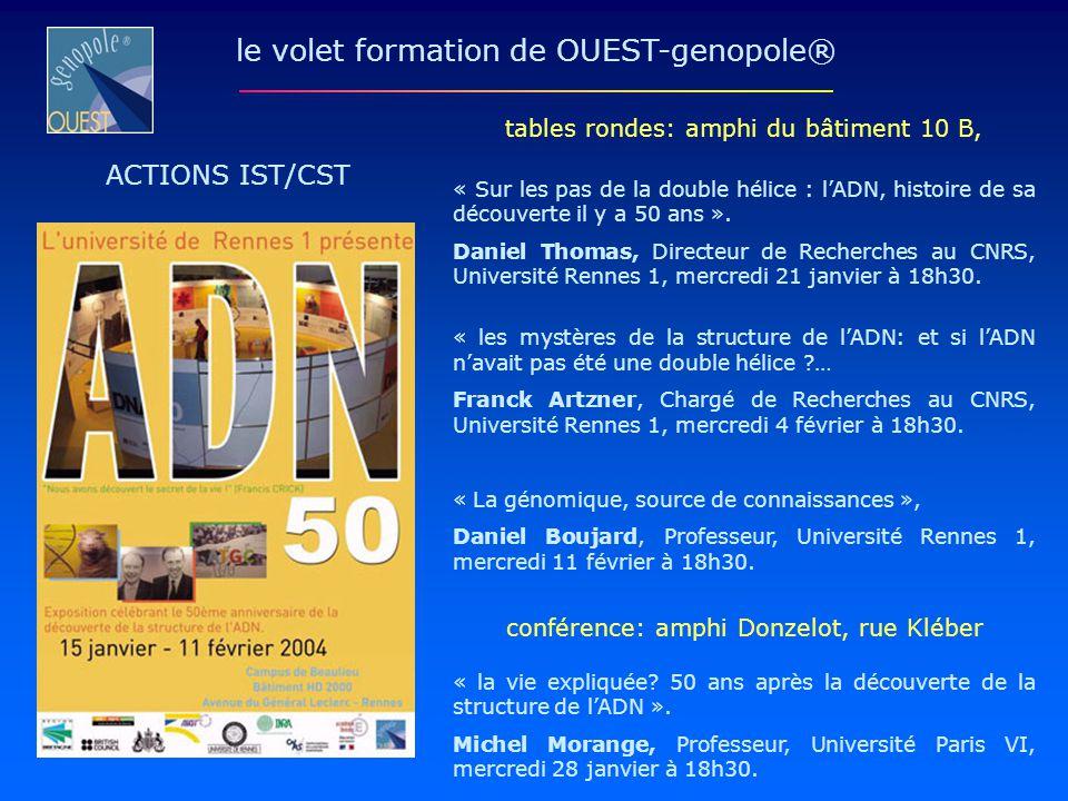 « Sur les pas de la double hélice : lADN, histoire de sa découverte il y a 50 ans ». Daniel Thomas, Directeur de Recherches au CNRS, Université Rennes