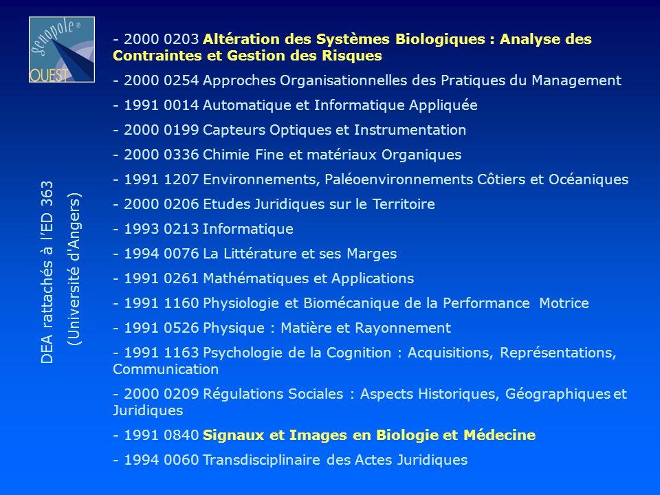 - 2000 0203 Altération des Systèmes Biologiques : Analyse des Contraintes et Gestion des Risques - 2000 0254 Approches Organisationnelles des Pratique