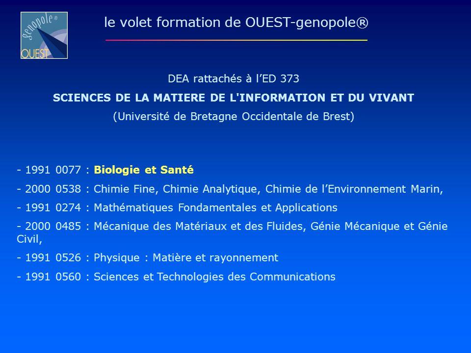 - 1991 0077 : Biologie et Santé - 2000 0538 : Chimie Fine, Chimie Analytique, Chimie de lEnvironnement Marin, - 1991 0274 : Mathématiques Fondamentale