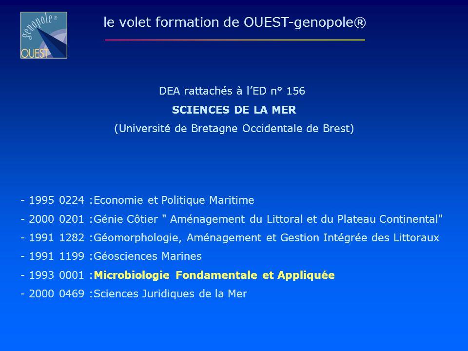 - 1995 0224 :Economie et Politique Maritime - 2000 0201 :Génie Côtier