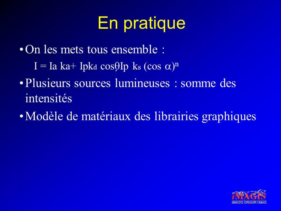 iMAGIS-GRAVIR / IMAG En pratique On les mets tous ensemble : I = Ia ka+ Ipk d cos Ip k s (cos ) n Plusieurs sources lumineuses : somme des intensités Modèle de matériaux des librairies graphiques