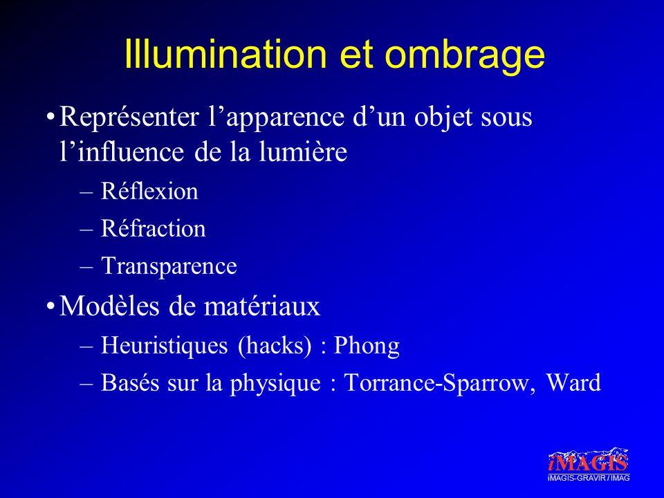 iMAGIS-GRAVIR / IMAG Encore un peu plus loin Fluorescence : –La lumière reçue sous une longueur donde est réfléchie sous une autre longueur donde –Nouvelle longueur donde plus élevée (conservation de lénergie) –Phénomène fréquent dans la nature (murs, feuilles darbre) –Faisable uniquement avec un modèle spectral