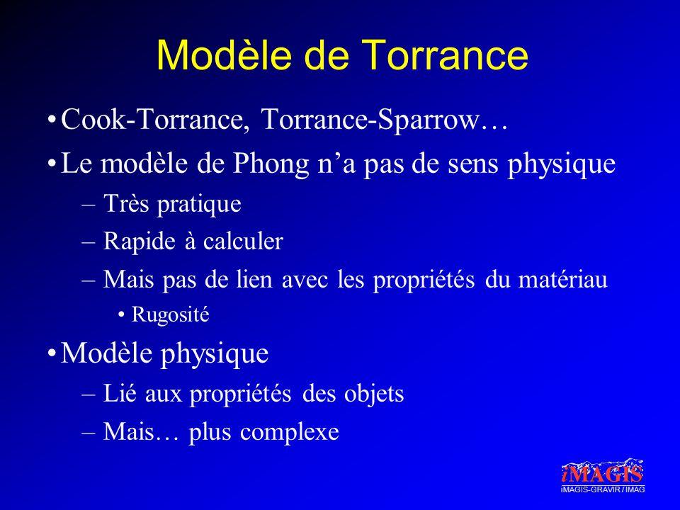 Modèle de Torrance Cook-Torrance, Torrance-Sparrow… Le modèle de Phong na pas de sens physique –Très pratique –Rapide à calculer –Mais pas de lien avec les propriétés du matériau Rugosité Modèle physique –Lié aux propriétés des objets –Mais… plus complexe