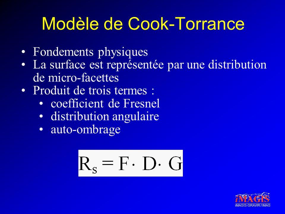 iMAGIS-GRAVIR / IMAG Modèle de Cook-Torrance Fondements physiques La surface est représentée par une distribution de micro-facettes Produit de trois termes : coefficient de Fresnel distribution angulaire auto-ombrage
