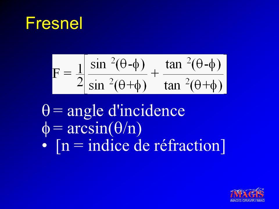 iMAGIS-GRAVIR / IMAG Fresnel = angle d incidence = arcsin( /n) [n = indice de réfraction]