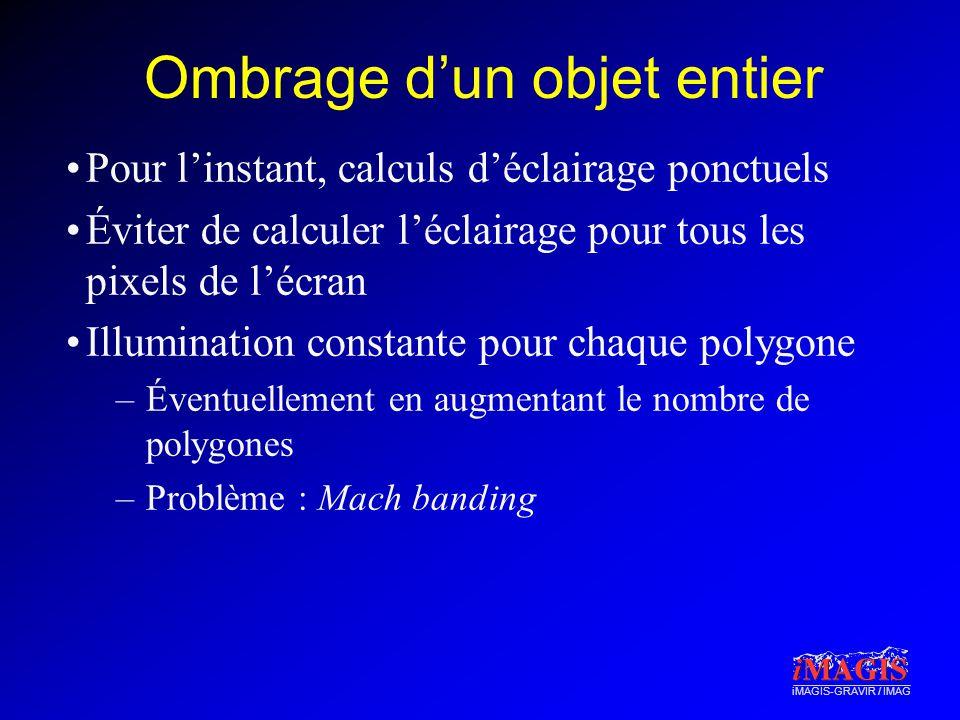 iMAGIS-GRAVIR / IMAG Ombrage dun objet entier Pour linstant, calculs déclairage ponctuels Éviter de calculer léclairage pour tous les pixels de lécran Illumination constante pour chaque polygone –Éventuellement en augmentant le nombre de polygones –Problème : Mach banding