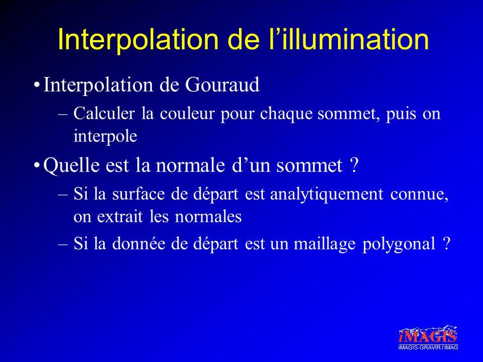 iMAGIS-GRAVIR / IMAG Interpolation de lillumination Interpolation de Gouraud –Calculer la couleur pour chaque sommet, puis on interpole Quelle est la normale dun sommet .
