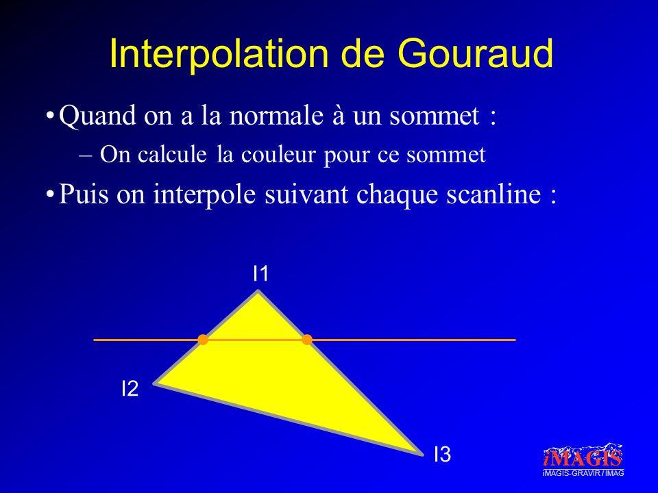 iMAGIS-GRAVIR / IMAG Interpolation de Gouraud Quand on a la normale à un sommet : –On calcule la couleur pour ce sommet Puis on interpole suivant chaque scanline : I1 I2 I3