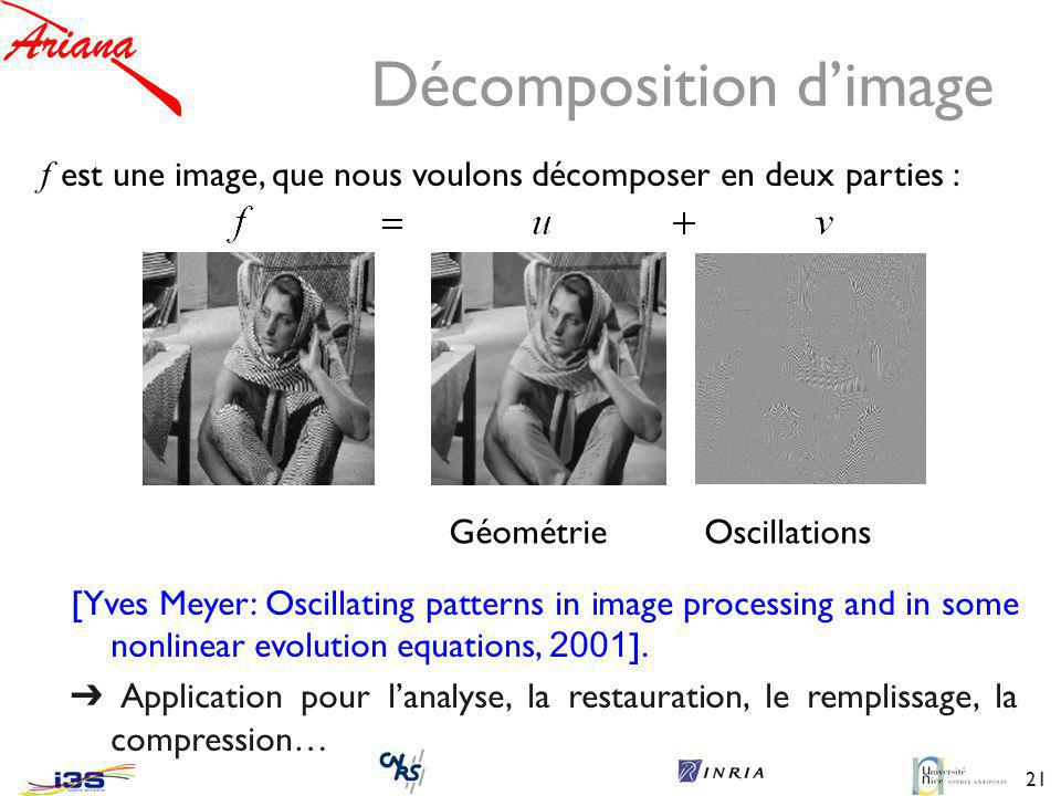 21 Décomposition dimage f est une image, que nous voulons décomposer en deux parties : [Yves Meyer: Oscillating patterns in image processing and in so