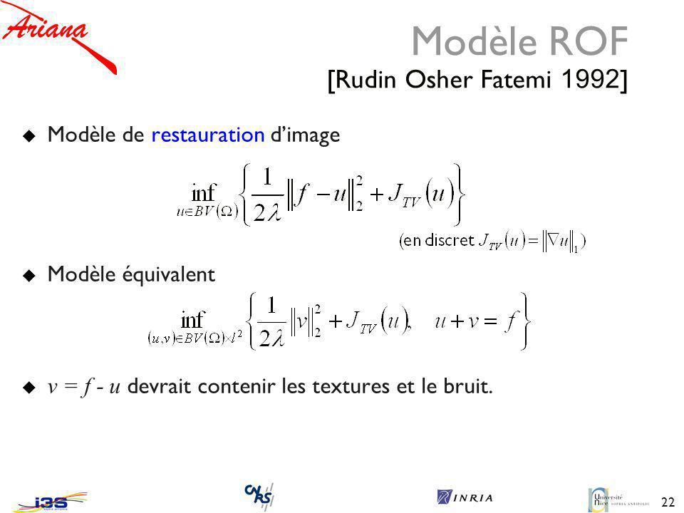 22 Modèle ROF [Rudin Osher Fatemi 1992 ] Modèle de restauration dimage Modèle équivalent v = f - u devrait contenir les textures et le bruit.